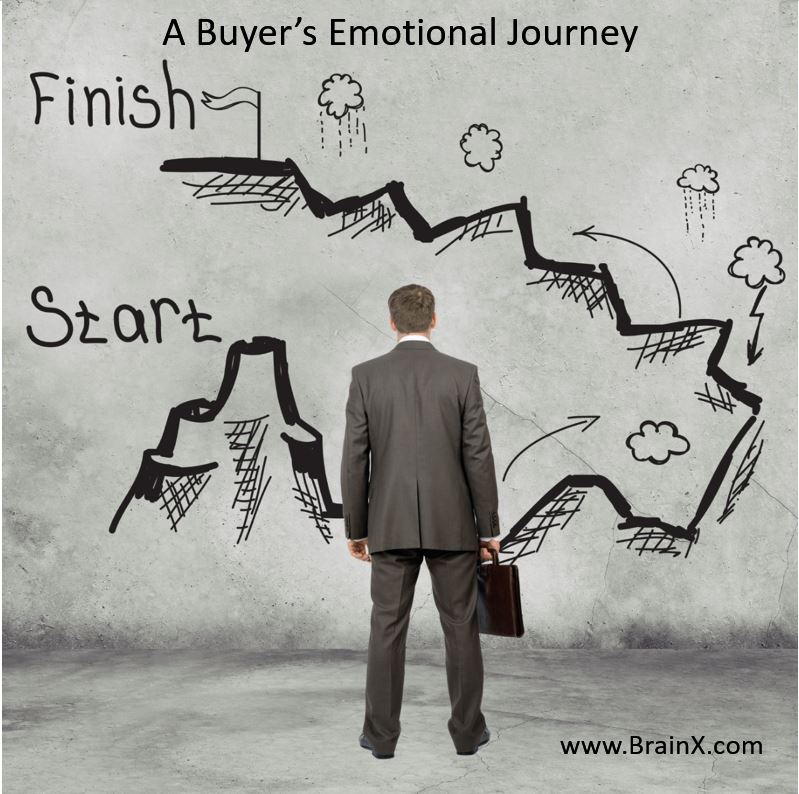 A_Buyers_Emotional_Journey_BrainX.jpg