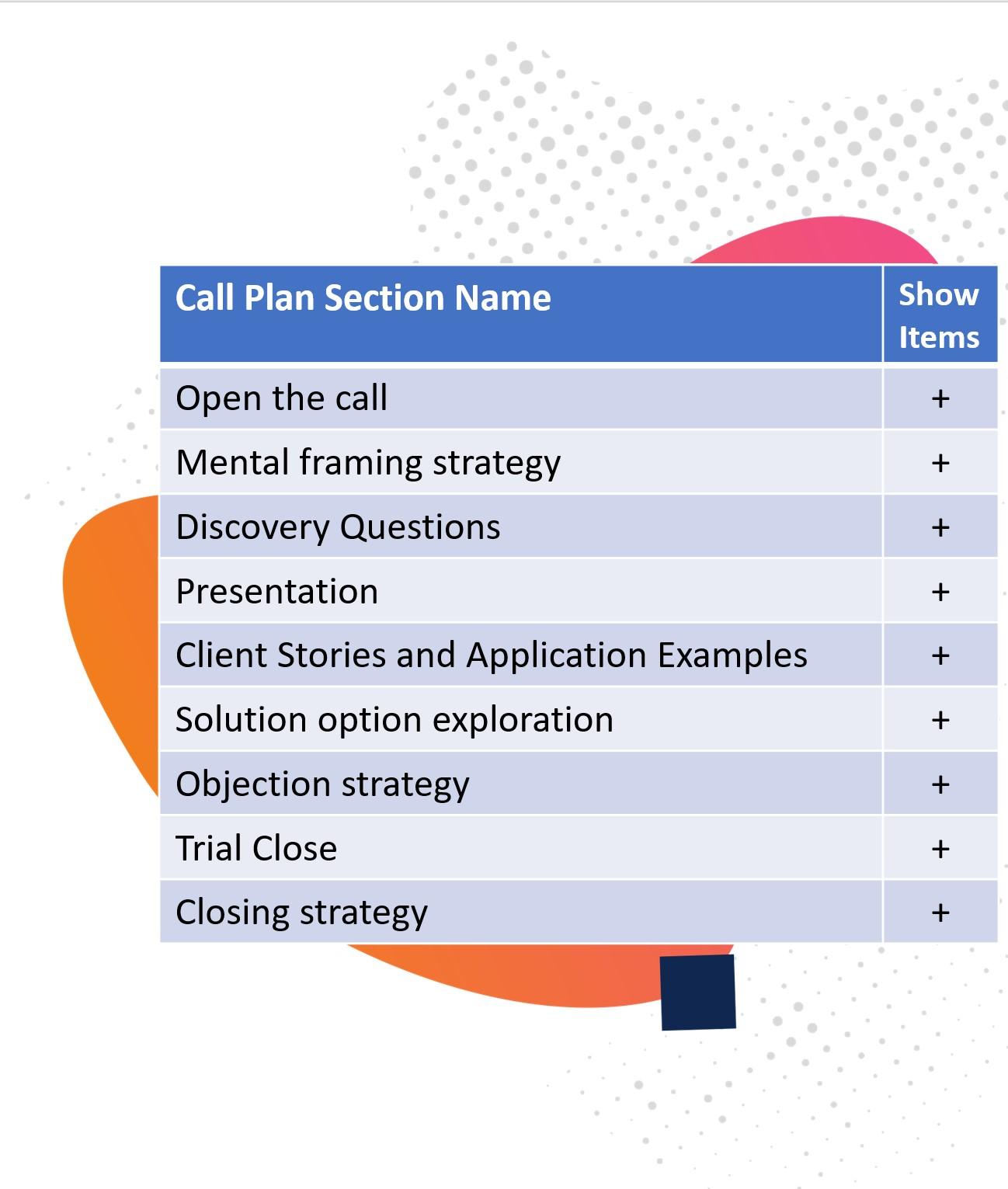 BrainX Pre Call Plan